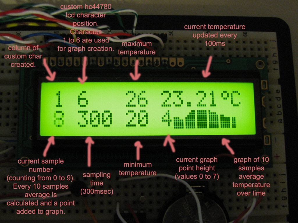 MUSICALGALAXY | My second Arduino Project - LCD Temperature monitor